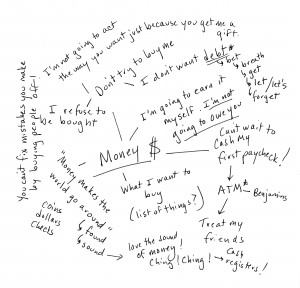 "Mary Amato's brainstorm of ideas for ""Money"" song from Get Happy"